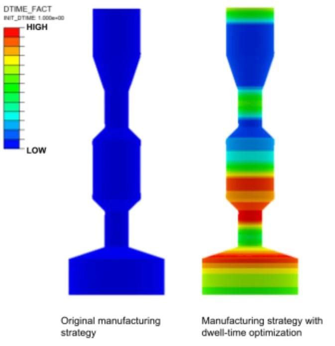 tiempos de permanencia para la estrategia de fabricación