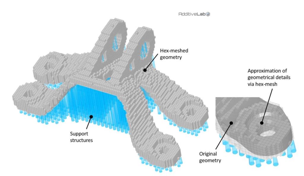 modelo de simulación del soporte del motor mallado con elementos hexaédricos