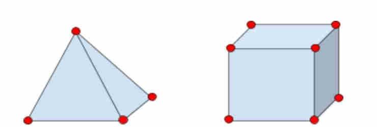 elemento tetraédrico de 4 nodos y un elemento hexaédrico de 8 nodos.